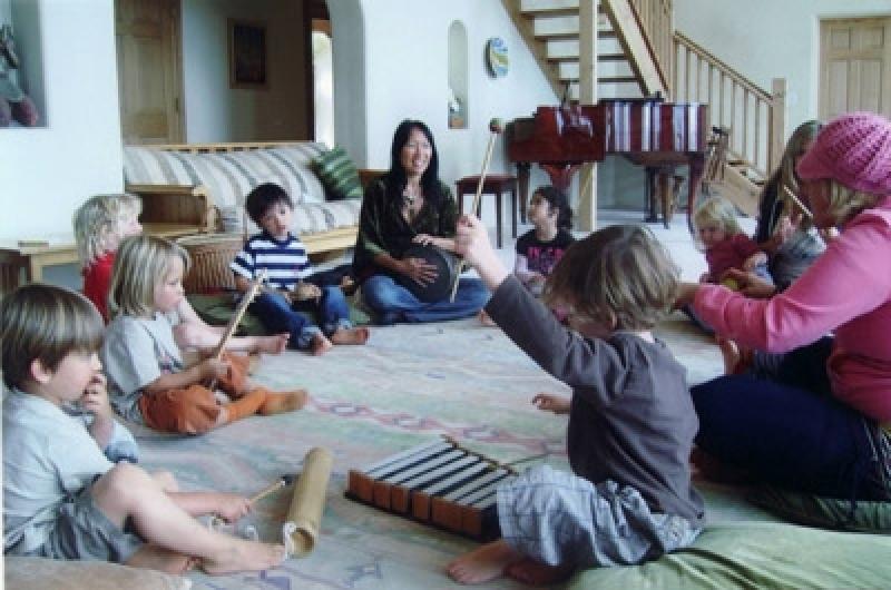 Escola Particular de Música Onde Achar em Cachoeirinha - Escola de Música em SP