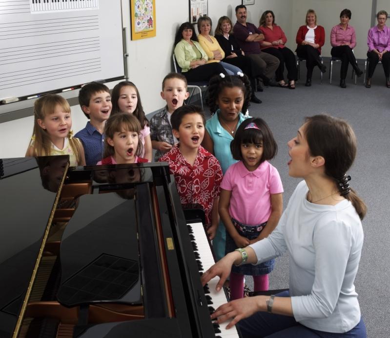 Escolas de Musica no Imirim - Escola de Musicas