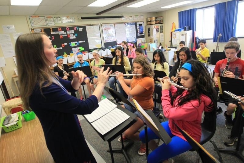Escolas de Musica Onde Localizar na Casa Verde - Escola de Musicas